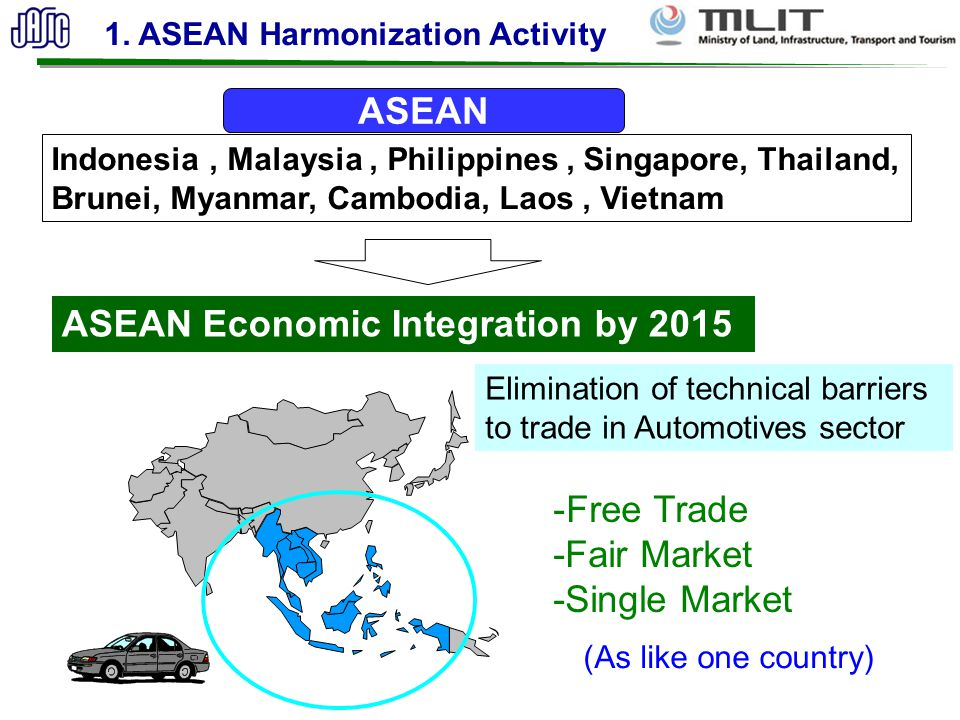 ASEAN Economic Integration by 2015