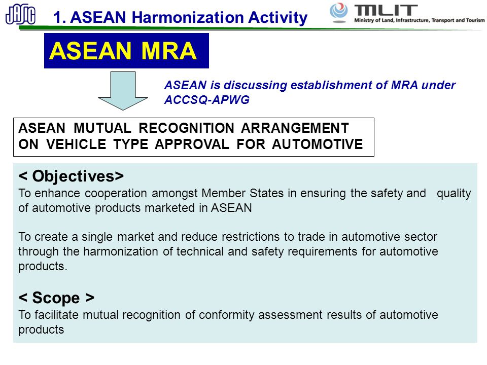 ASEAN MRA 1. ASEAN Harmonization Activity < Objectives>