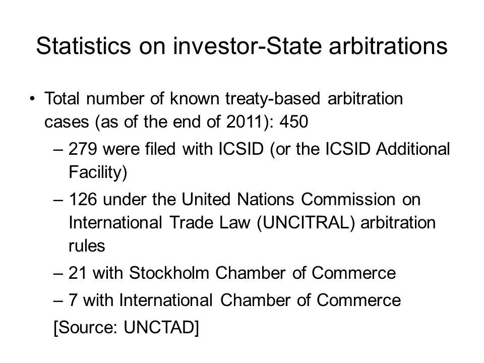 Statistics on investor-State arbitrations