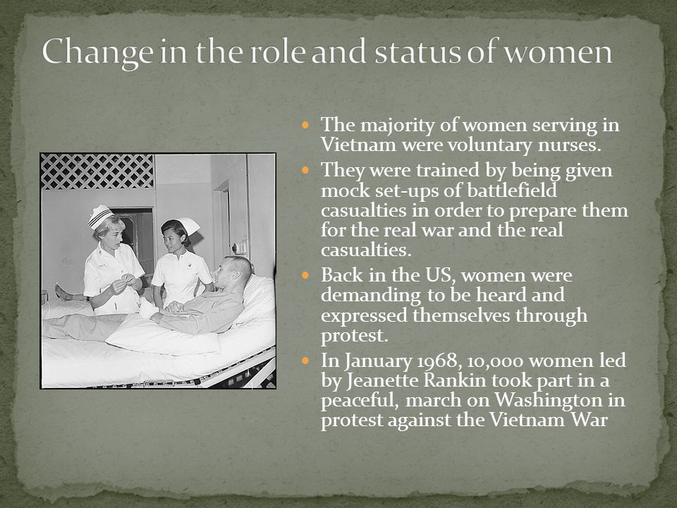 Change in the role and status of women