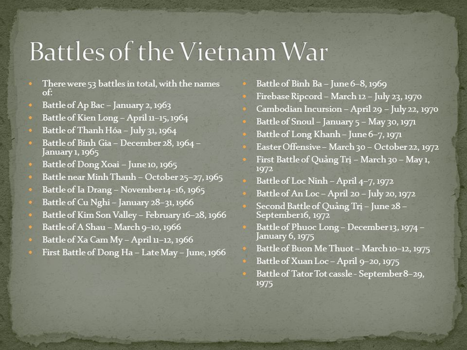 Battles of the Vietnam War