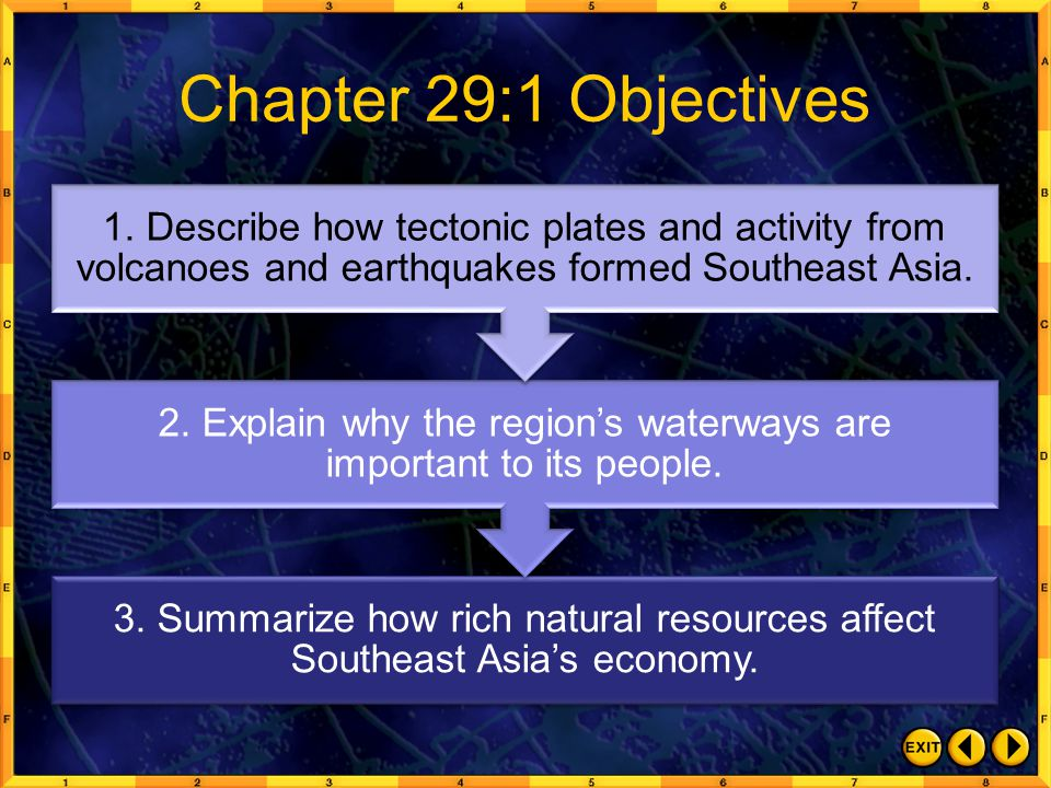 2. Explain why the region's waterways are important to its people.