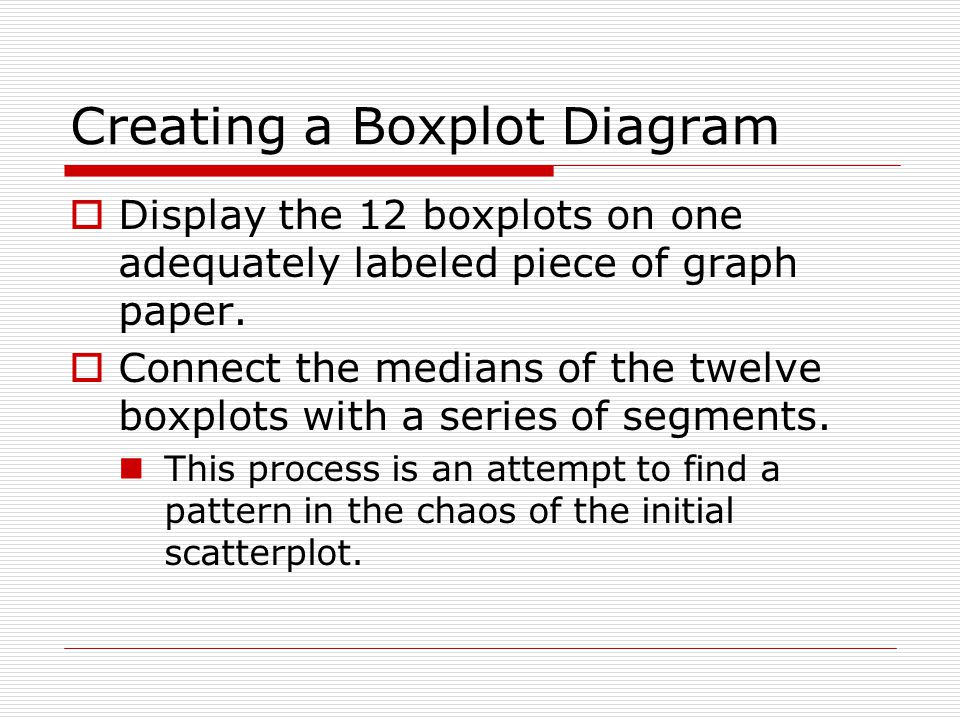 Creating a Boxplot Diagram