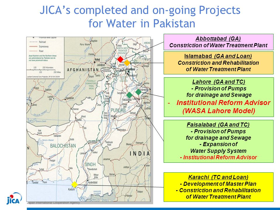 JICA's completed and on-going Projects for Water in Pakistan