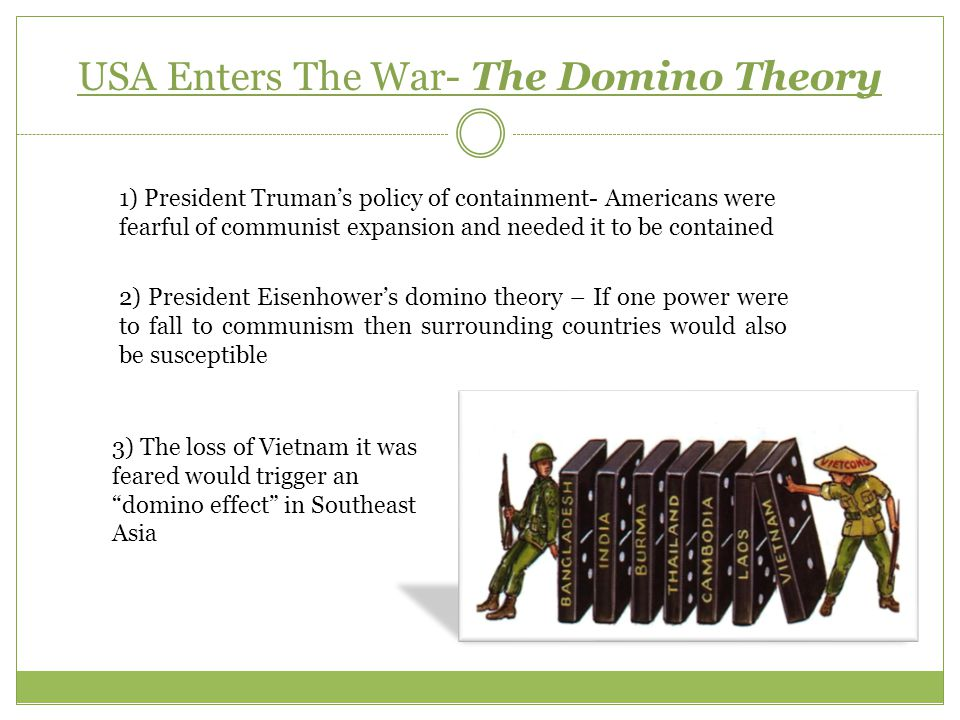 USA Enters The War- The Domino Theory