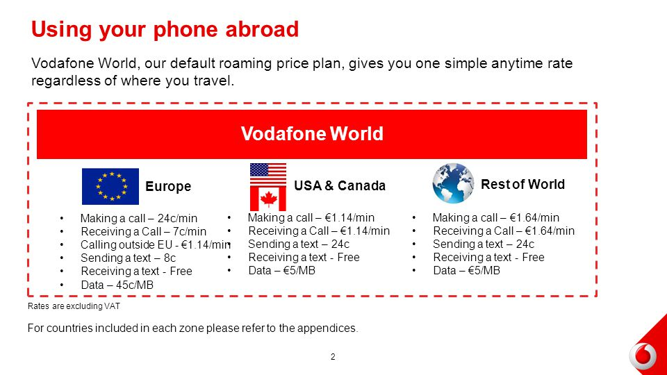 Using your phone abroad
