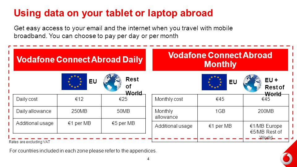 Using data on your tablet or laptop abroad