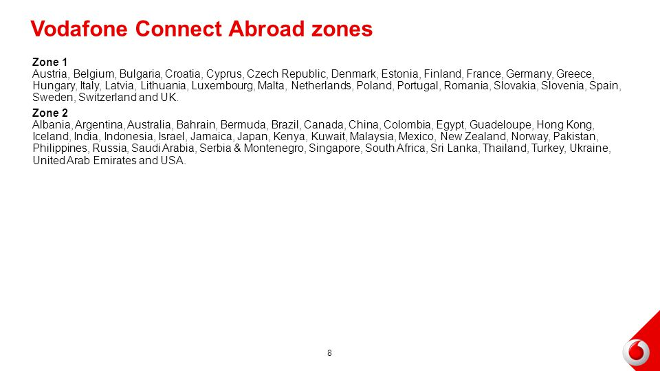 Vodafone Connect Abroad zones