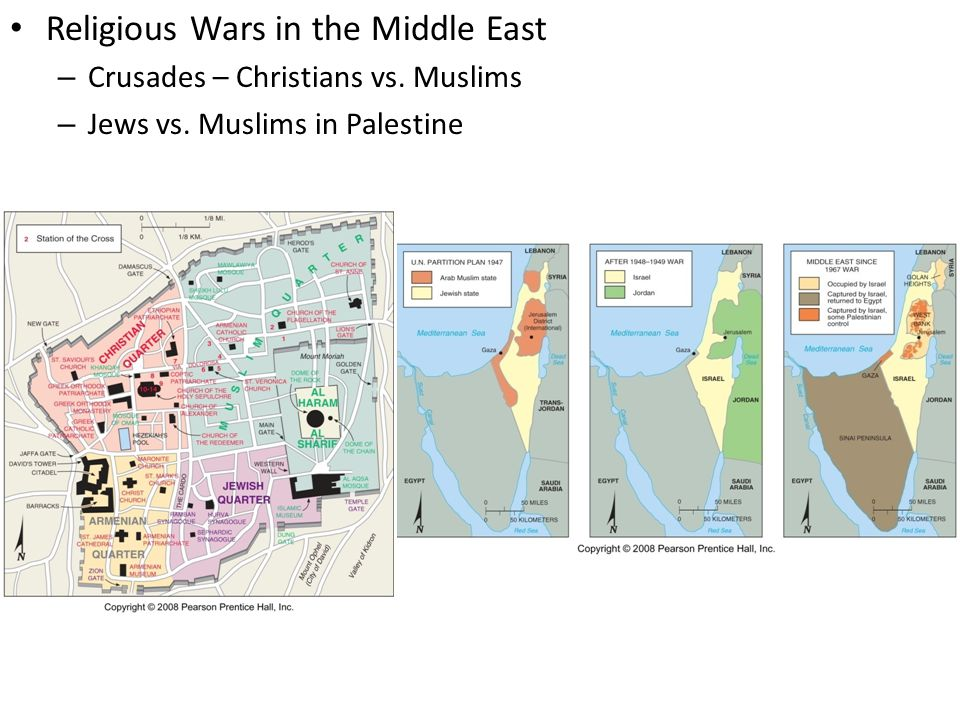 Religious Wars in the Middle East