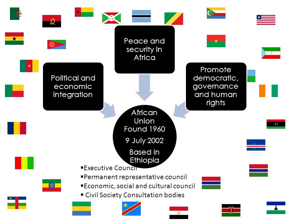 Political and economic integration Peace and security in Africa