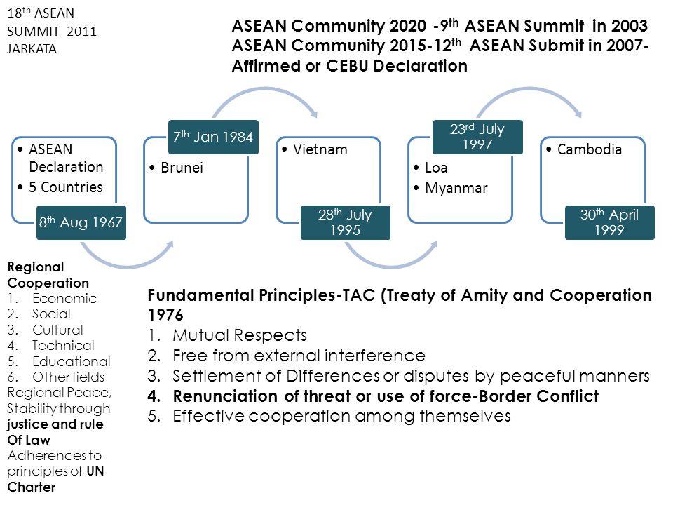 ASEAN Community 2020 -9th ASEAN Summit in 2003
