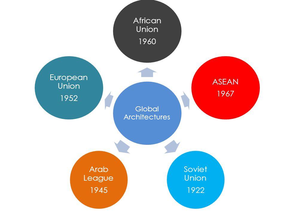 African Union 1960 ASEAN 1967 Soviet Union 1922 Arab League 1945