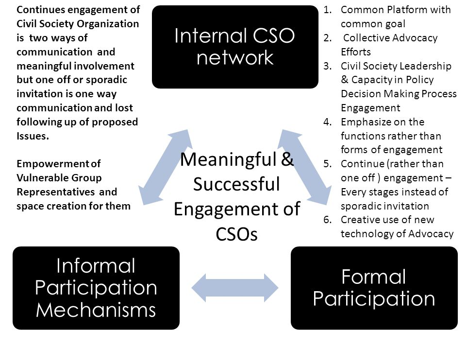 Meaningful & Successful Engagement of CSOs
