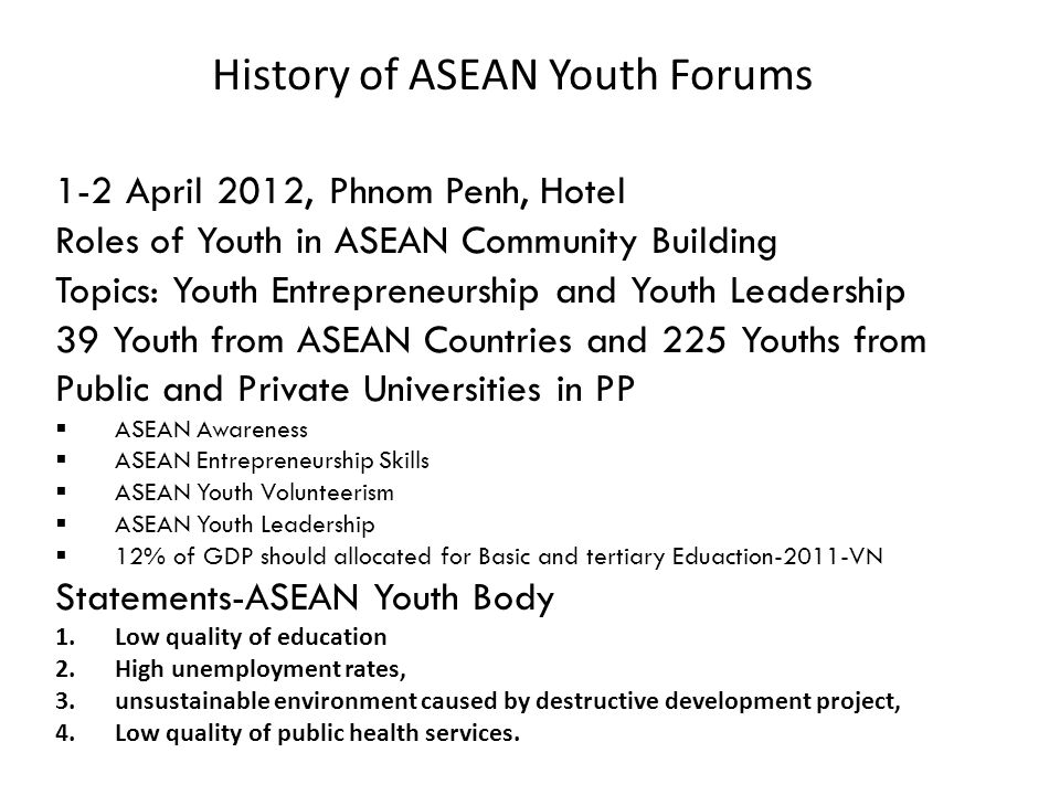 History of ASEAN Youth Forums