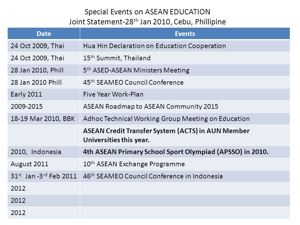 Special Events on ASEAN EDUCATION
