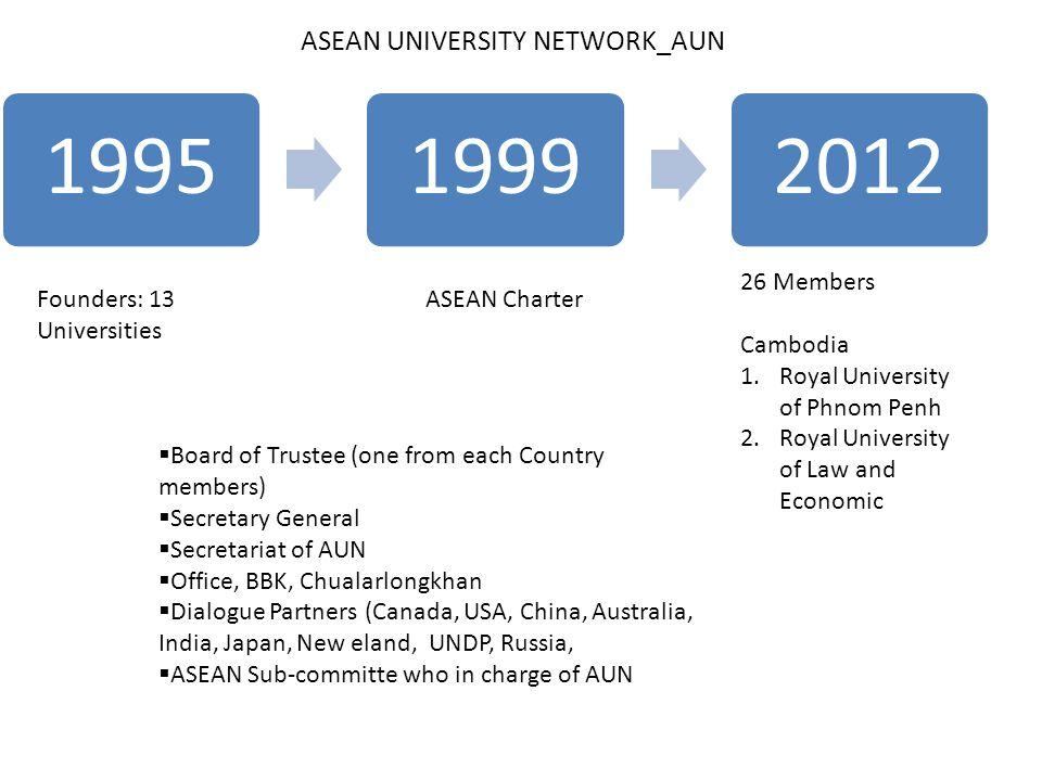 ASEAN UNIVERSITY NETWORK_AUN
