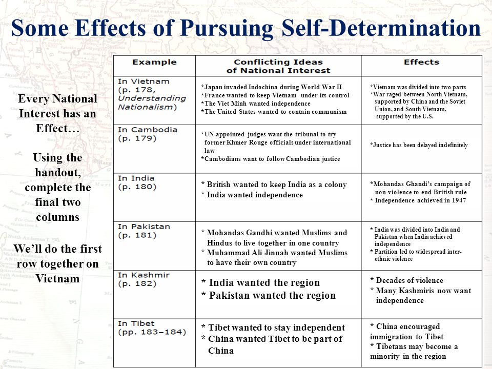 Some Effects of Pursuing Self-Determination