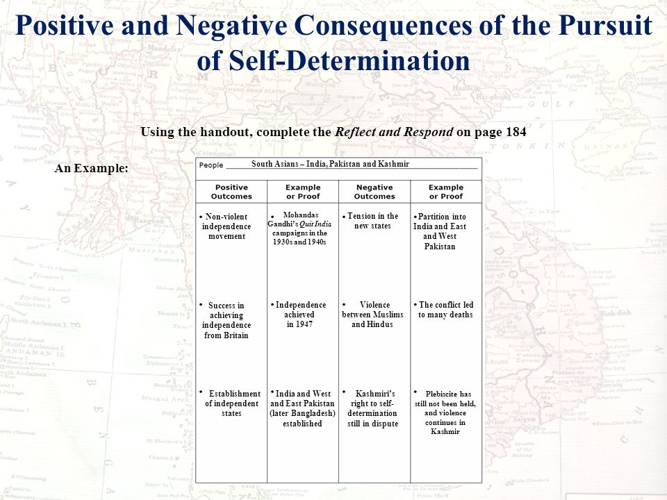Positive and Negative Consequences of the Pursuit of Self-Determination