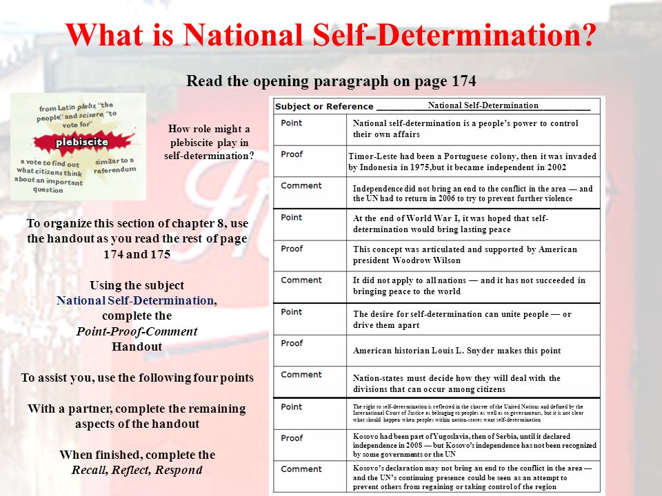 What is National Self-Determination