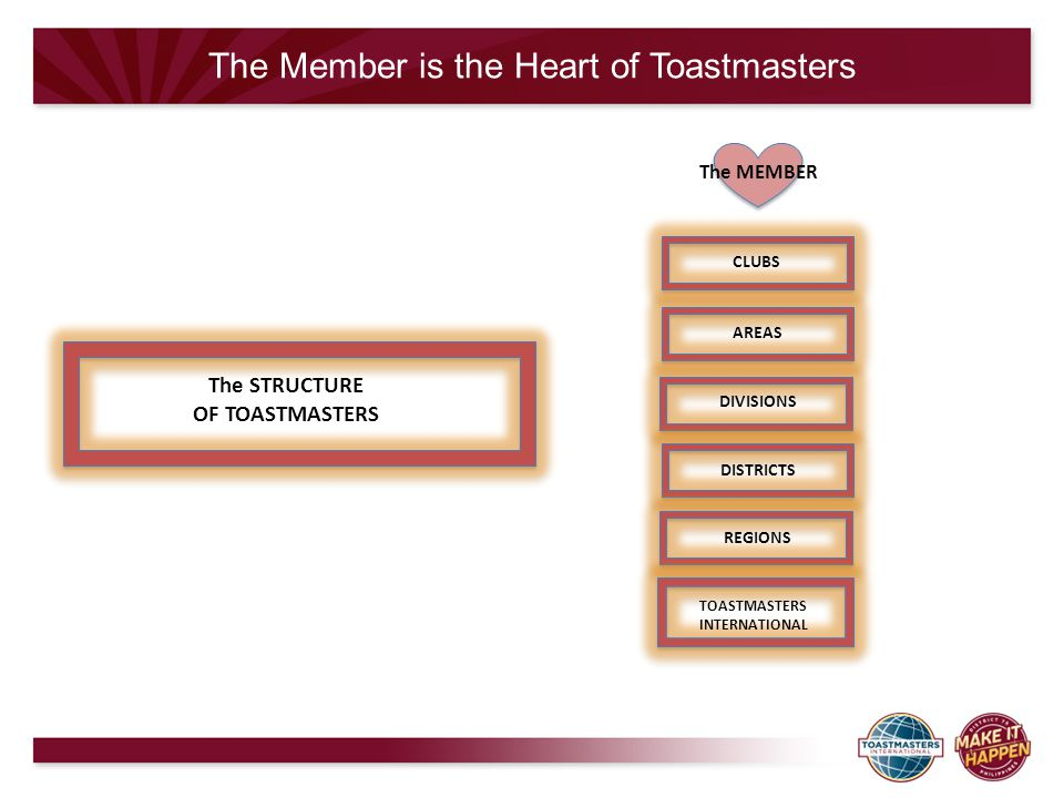 The Member is the Heart of Toastmasters