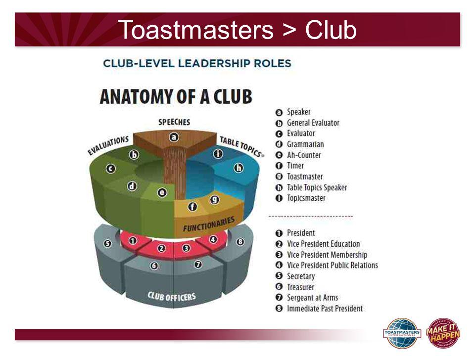 Toastmasters > Club
