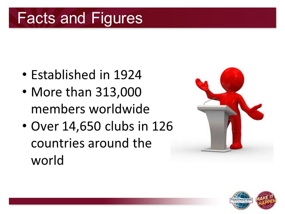 Facts and Figures Established in 1924