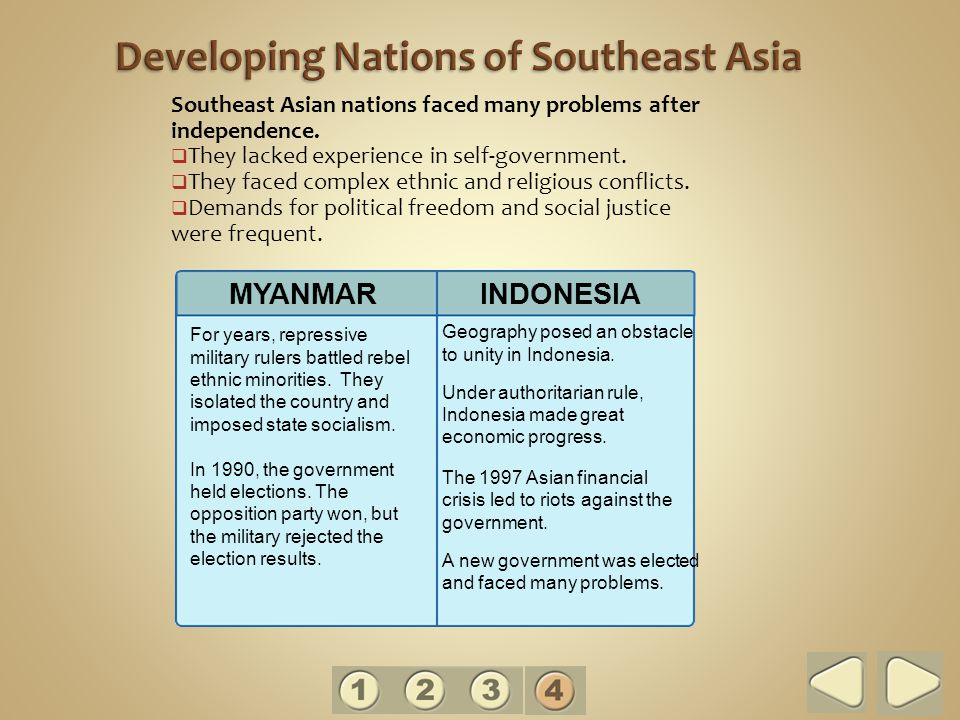 Developing Nations of Southeast Asia