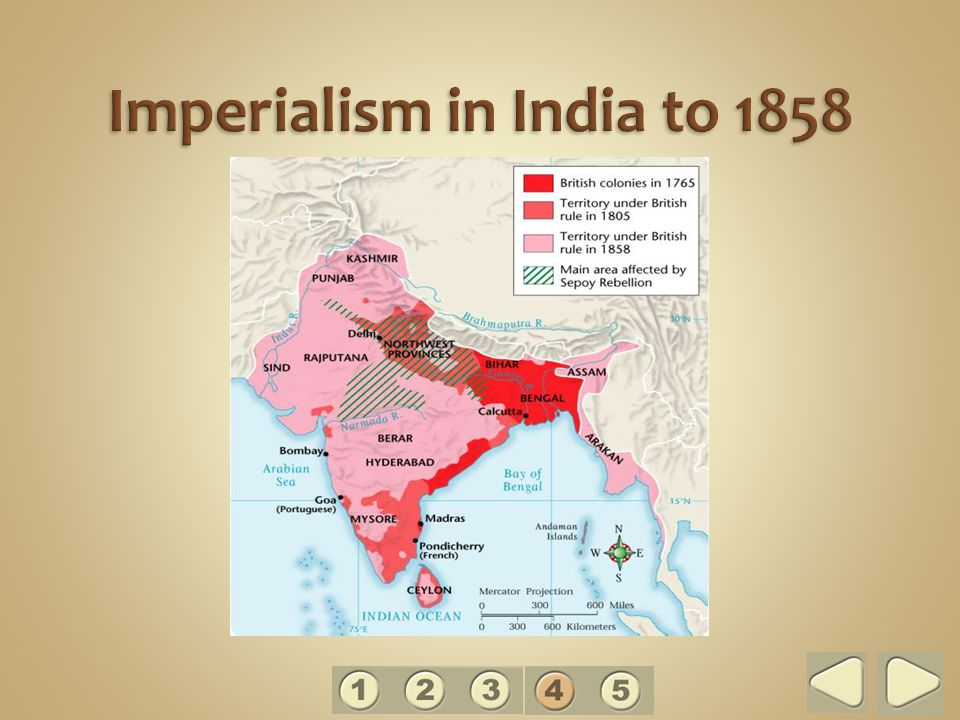 Imperialism in India to 1858