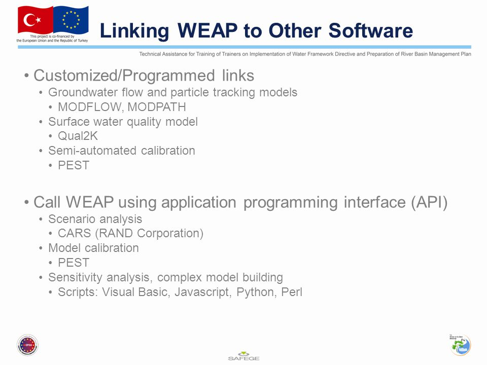 Linking WEAP to Other Software