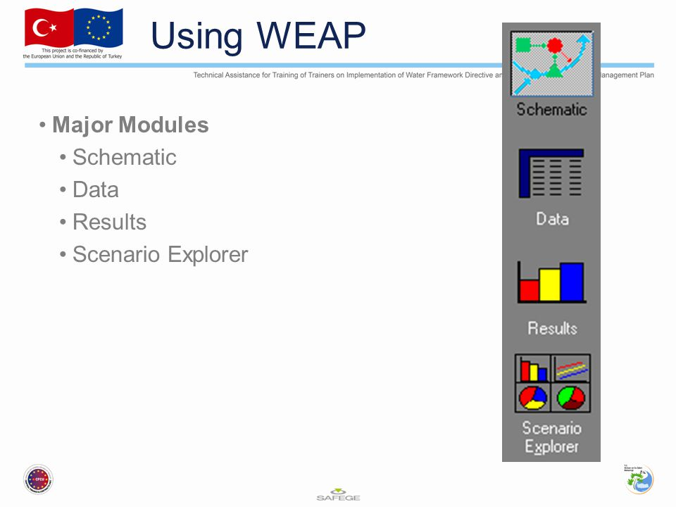 Using WEAP Major Modules Schematic Data Results Scenario Explorer
