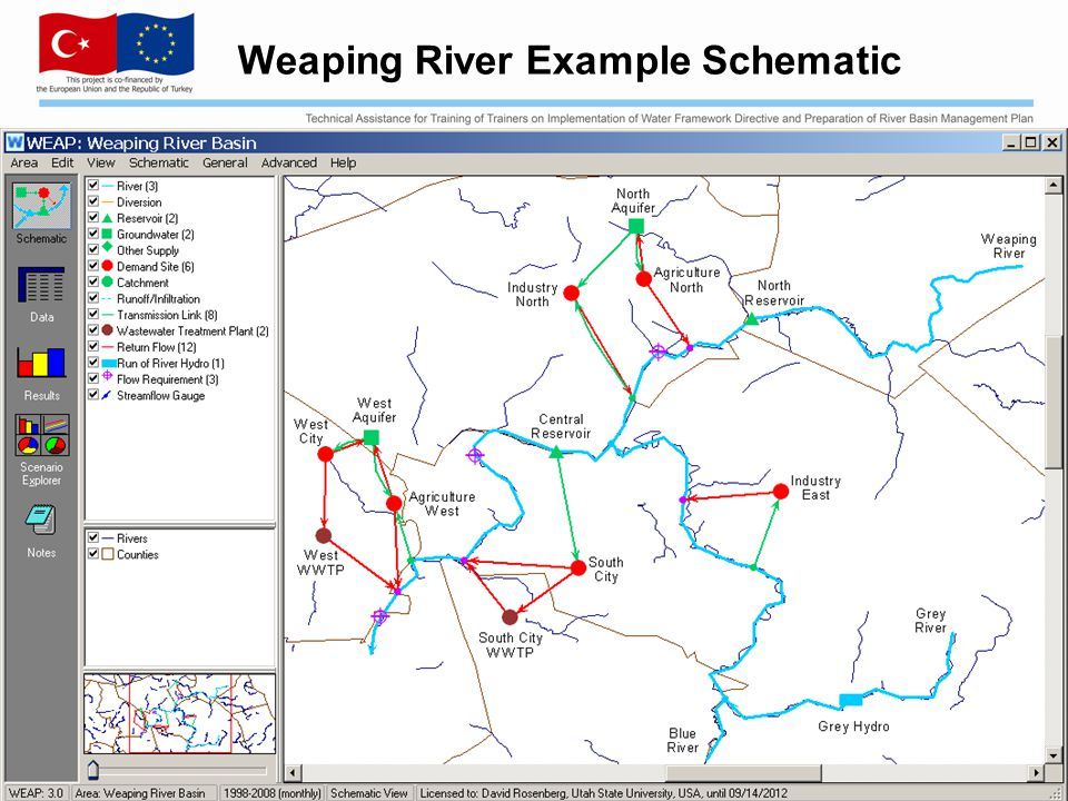 Weaping River Example Schematic