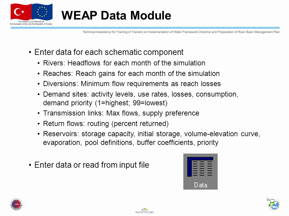 WEAP Data Module Enter data for each schematic component