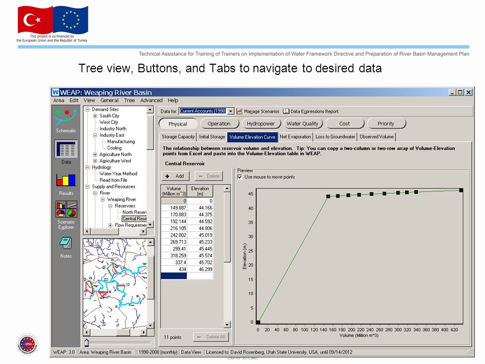 Tree view, Buttons, and Tabs to navigate to desired data