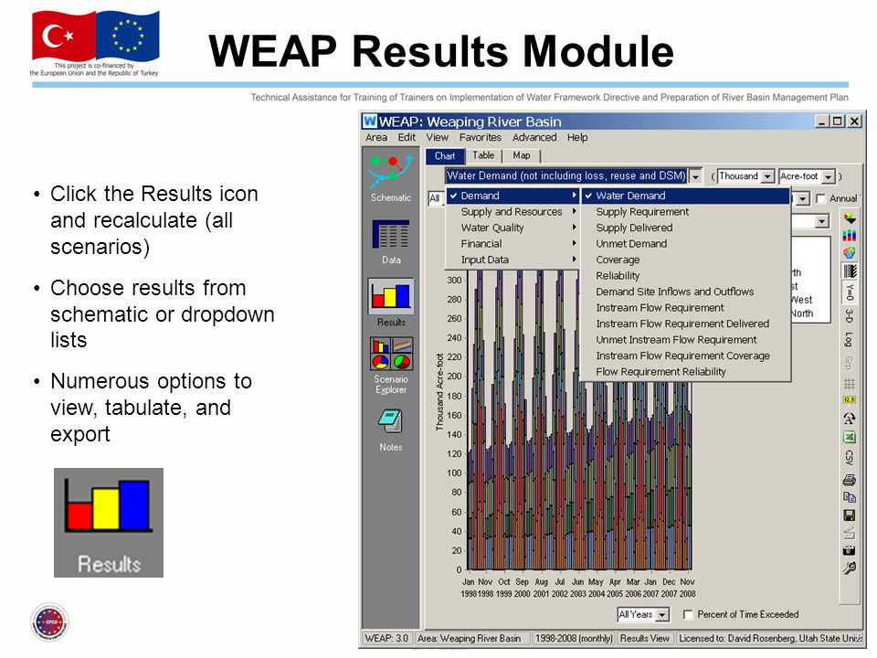 WEAP Results Module Click the Results icon and recalculate (all scenarios) Choose results from schematic or dropdown lists.