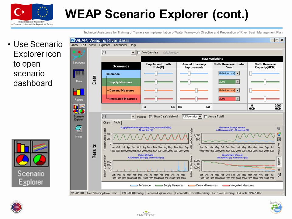 WEAP Scenario Explorer (cont.)