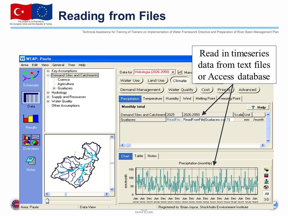 Read in timeseries data from text files or Access database