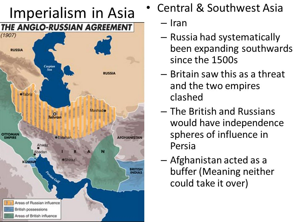 Imperialism in Asia Central & Southwest Asia Iran