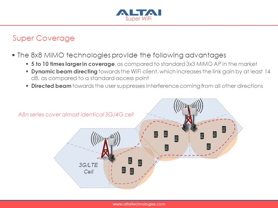 A8n series cover almost identical 3G/4G cell