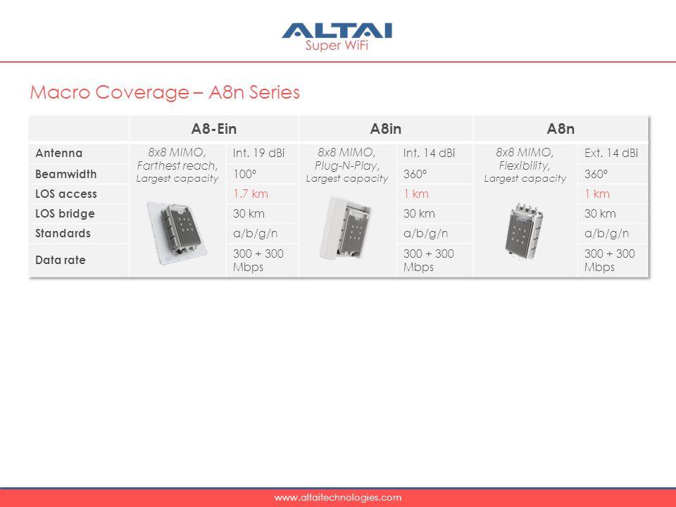 Macro Coverage – A8n Series