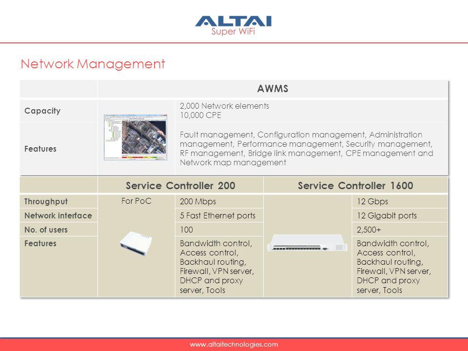 Network Management AWMS Service Controller 200 Service Controller 1600