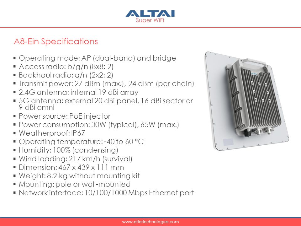 A8-Ein Specifications Operating mode: AP (dual-band) and bridge