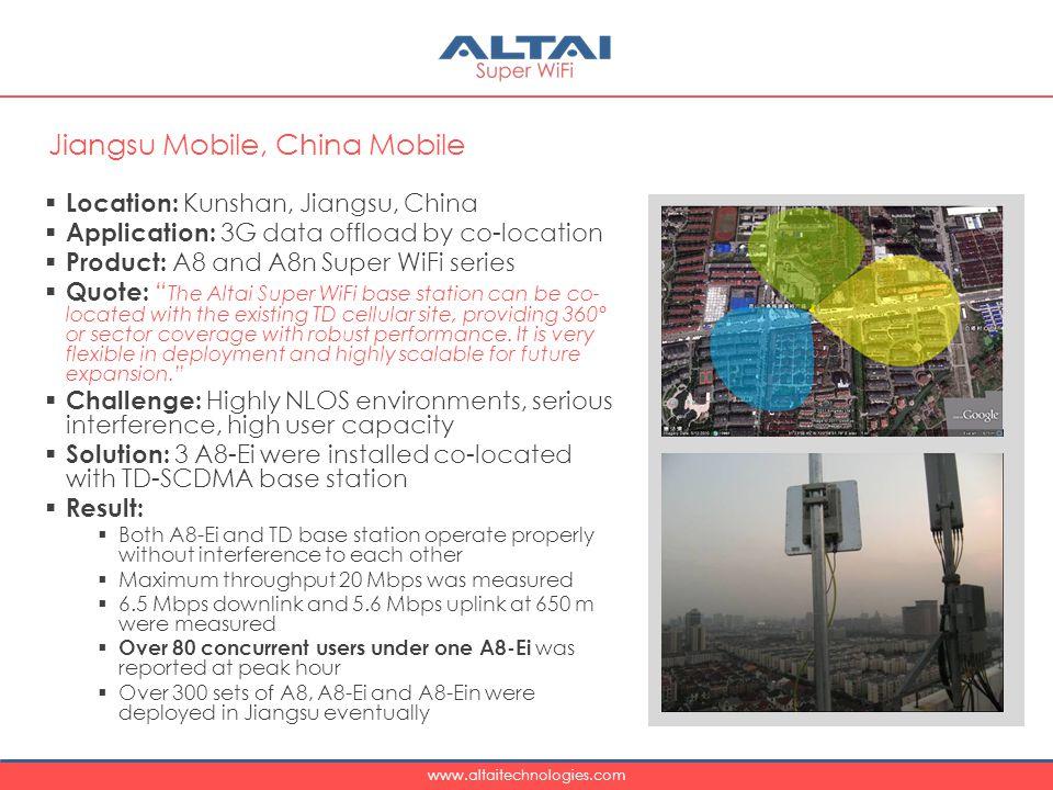 Jiangsu Mobile, China Mobile