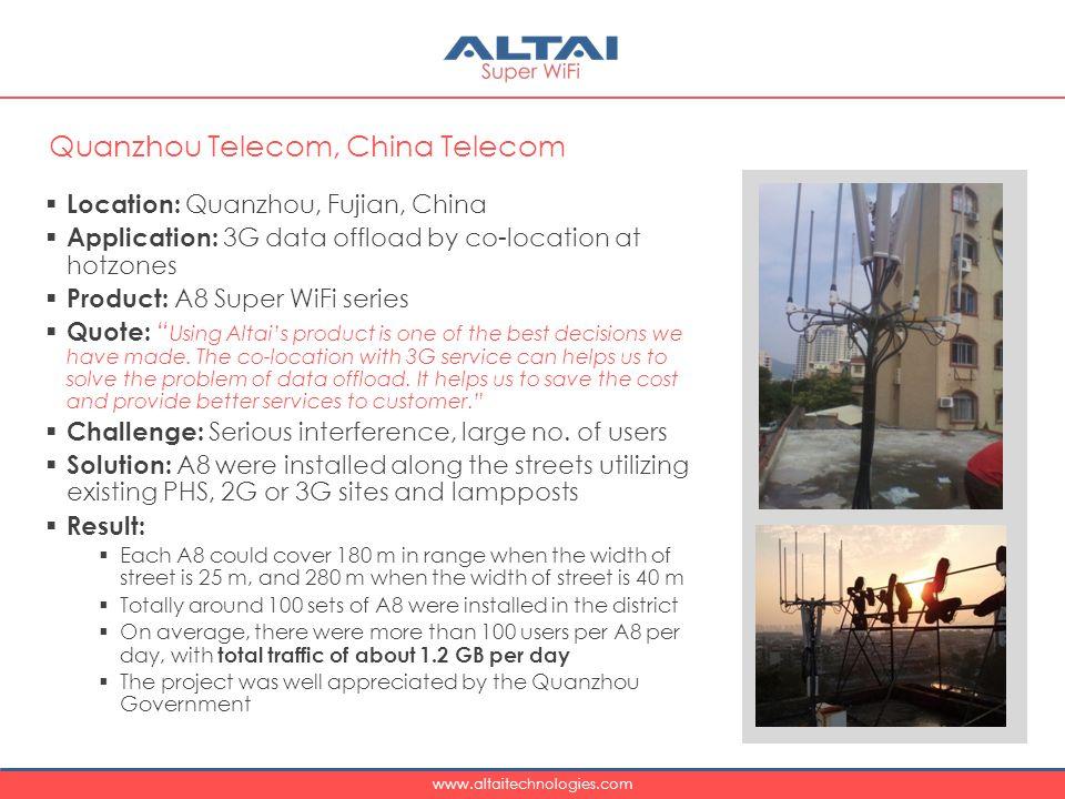 Quanzhou Telecom, China Telecom