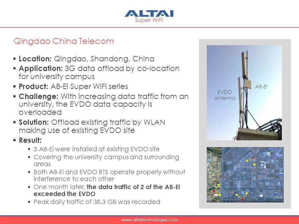 Qingdao China Telecom Location: Qingdao, Shandong, China