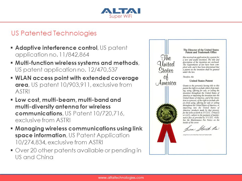 US Patented Technologies