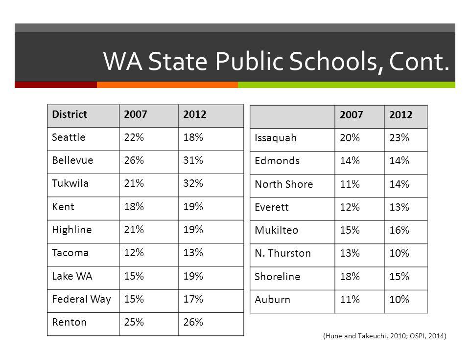 WA State Public Schools, Cont.