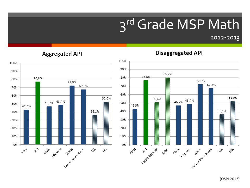 3rd Grade MSP Math 2012-2013 (OSPI 2013)