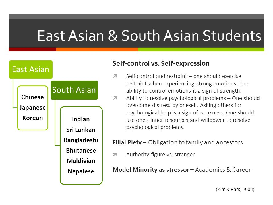 East Asian & South Asian Students