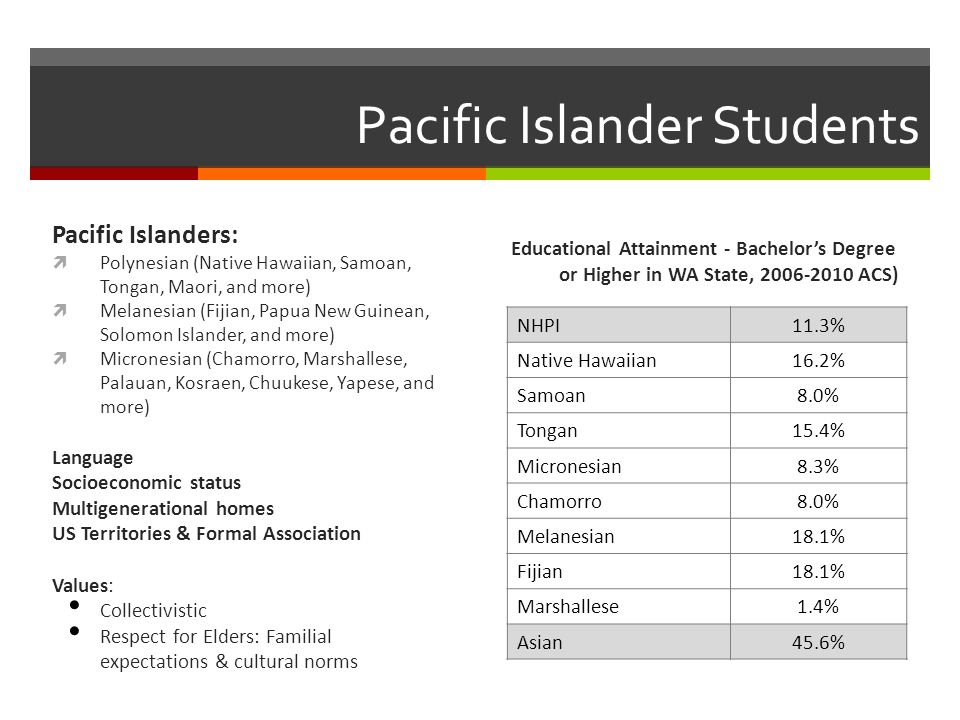 Pacific Islander Students