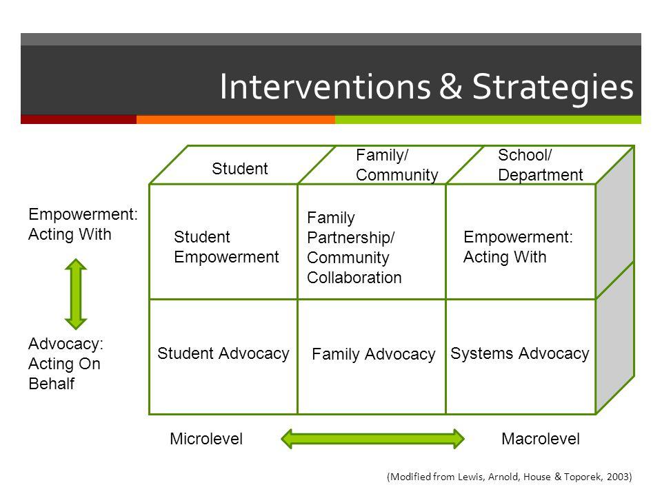 Interventions & Strategies
